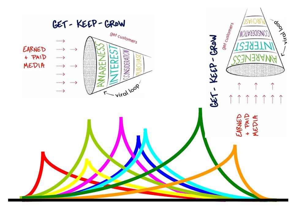 GET_KEEP_GROW3
